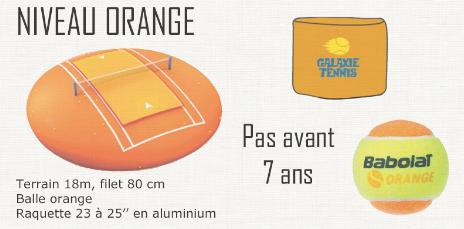cours-tennis-enfants-sept-ans-paris-75004